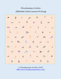 Arabic Alphabet and Cursive Writing