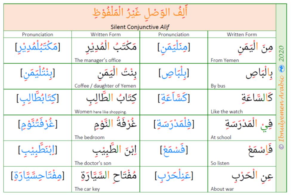 silent conjunctive alif