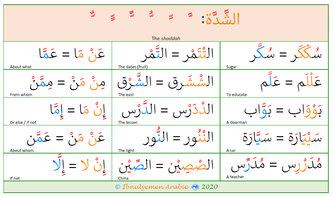 What is shaddah in Arabic?